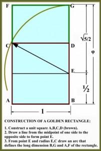 Golden sec. 4