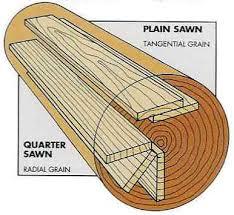Quartered Sawn 2